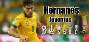 Hernanes Juventus, Allegri ha il trequartista