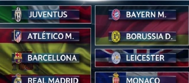 Sorteggio quarti di Champions League, attesa Juve